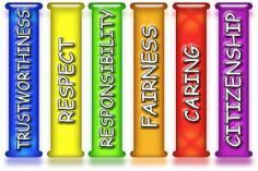 character counts pillars